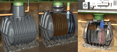 What is the difference between a cesspool, a septic tank and a sewage treatment plant?