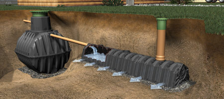 Does a sewage treatment plant need a soakaway?